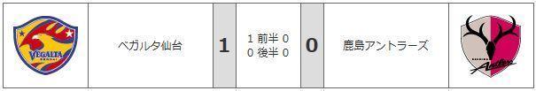 仙台vs鹿島.JPG